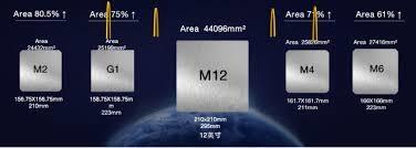 Obleas solares M6