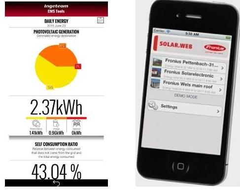 Monitorizar_produccion_solar